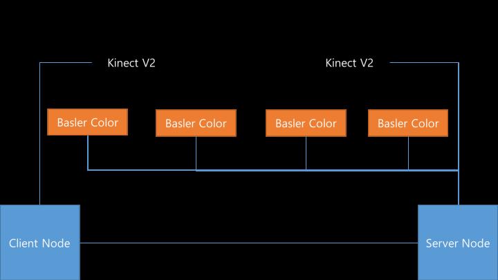 diagram-of-heterogeneous-camera-system